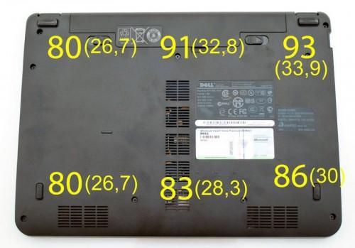 Обзор Dell Inspiron 11z