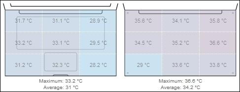 Обзор Samsung N145-JP02