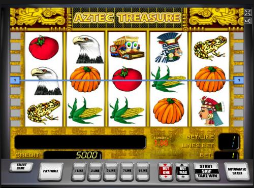 Игровые Автоматы Лизинг